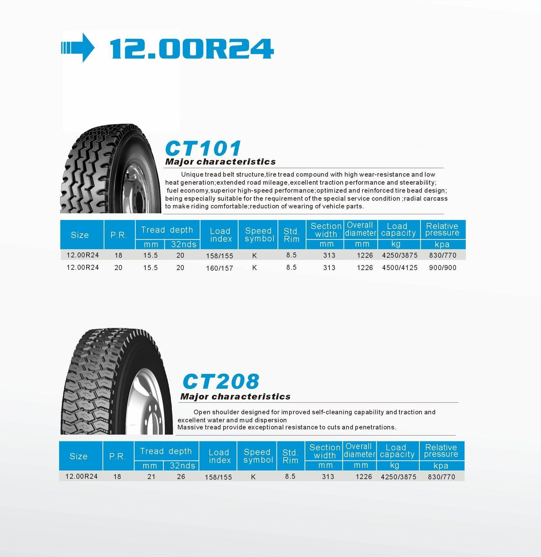 Tyres of all sizes