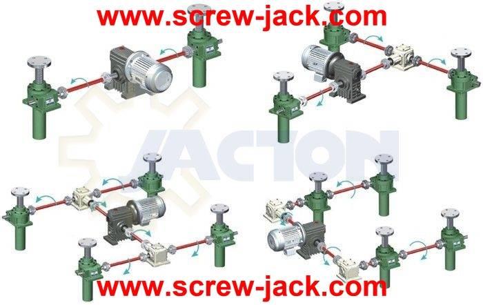 screw jack lift drive sytem to platforms,Acme screw drive system, worm gear scissor lift system