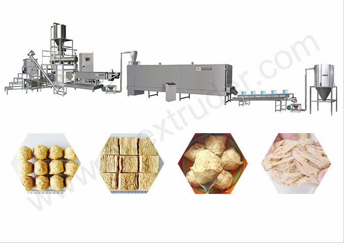 Soya Protein/Fiber Protein Production Line