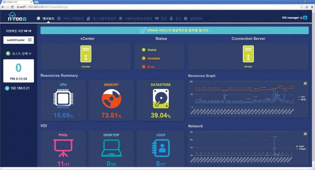 nTreeV(Virtual Desktop Infrastructure for ESXi) - Management Portal
