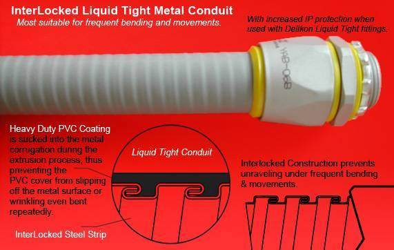 InterLocked Liquid Tight steel Conduit,liquid tight fittings