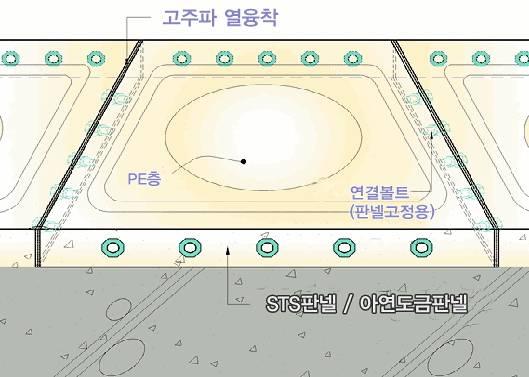 SPE Panel Combined Reservoir