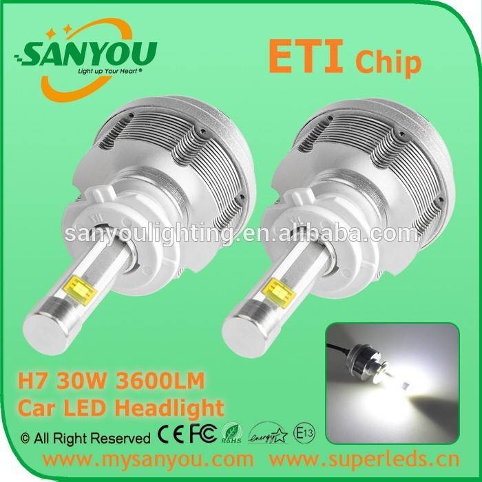 Sanyou H7 30W 3600LM 6000K Car LED Headlight