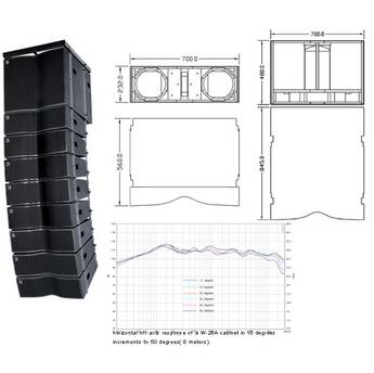 high performance sub-bass system