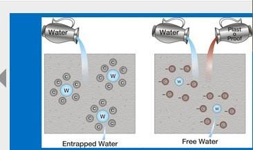 Integral Waterproofing Admixture For Concrete And Mortar