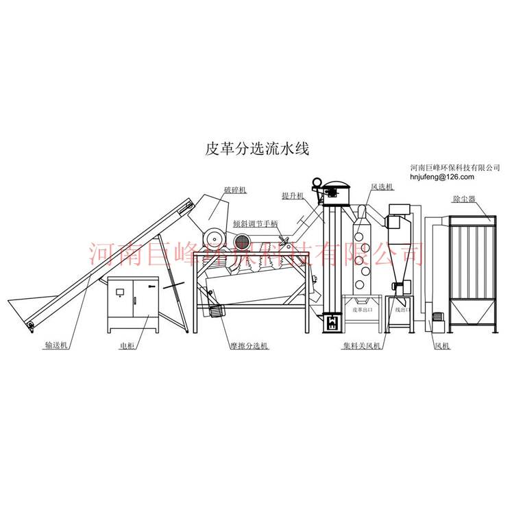 Leather sorting equipment/leather scrap sorting equipment