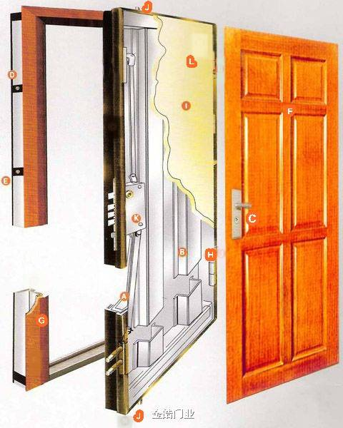 Turkey style steel-wooden armored door