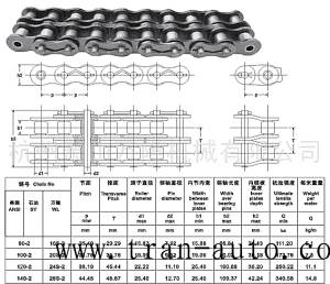 Special Drilling Rig Chains
