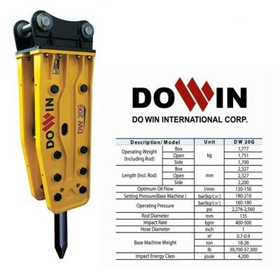 Hydraulic Breaker, rock hammer DW 20G Open