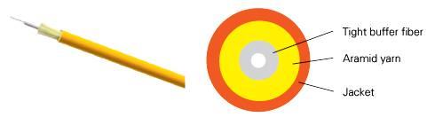 multi purpose distribution cable