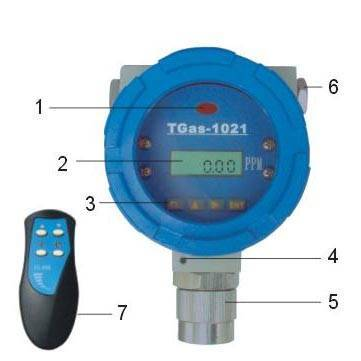 TGas-1021 Series Toxic and Harmful Gas Transmitter
