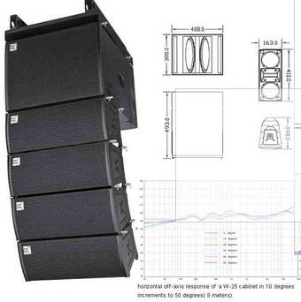5woofers line array system