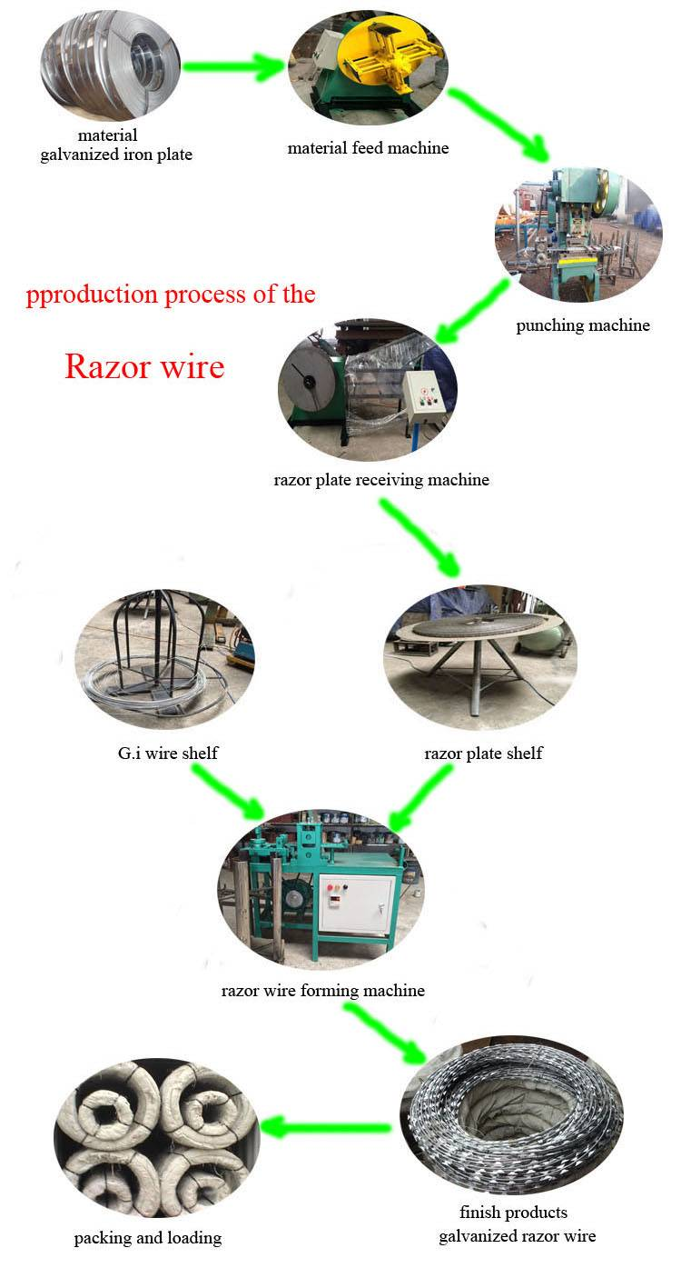 25 tons Punching machine/Nine Strips Razor wire machine