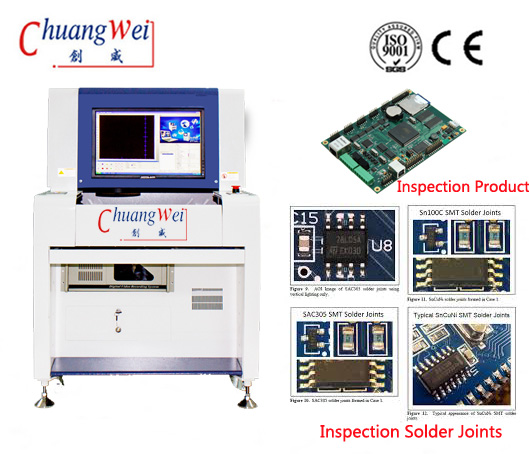 Automatic optical inspection, AOI systems,CW-Z5X