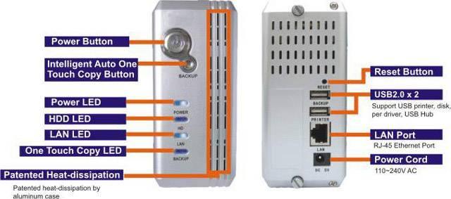 Фтп порно сервера