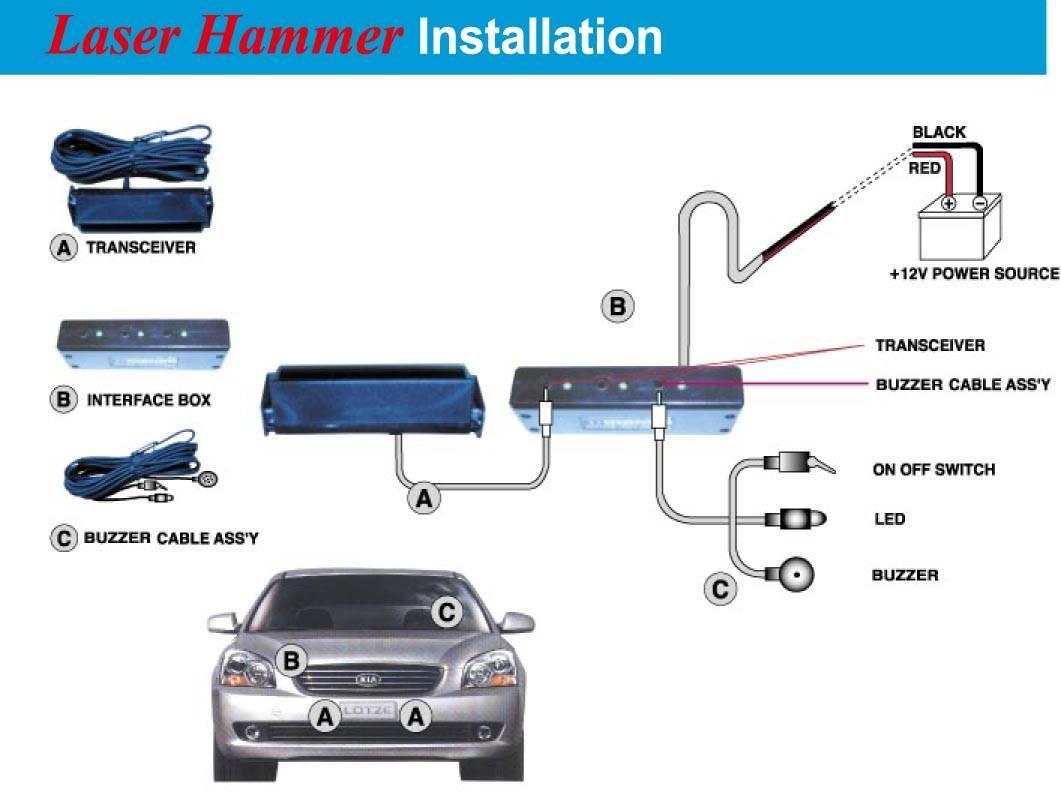 Jammer radar   Phone Signal Jammer - High Power Cell Phone Jammer 10m to 30m Shielding Radius