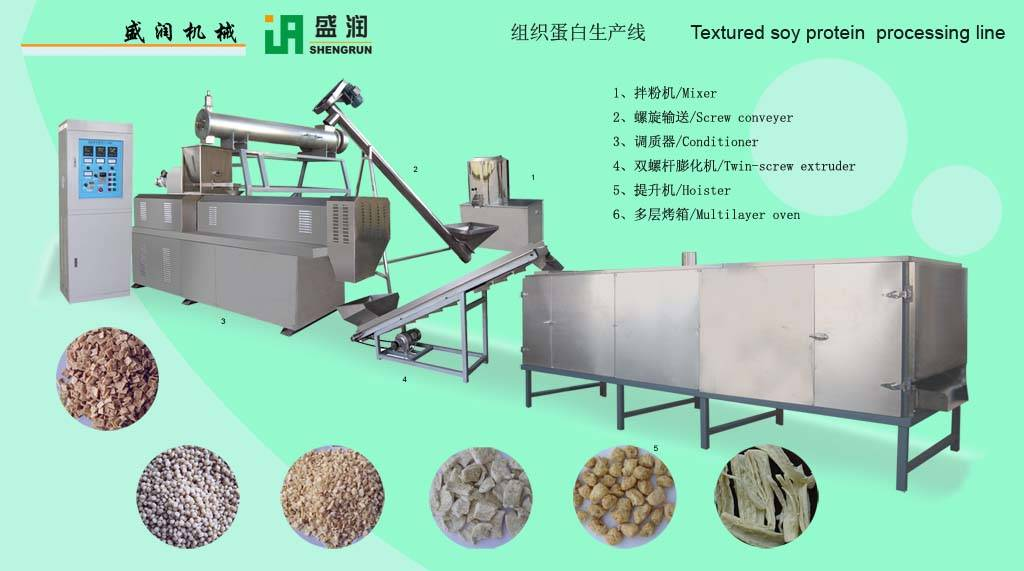 Textuered soy protein processing line