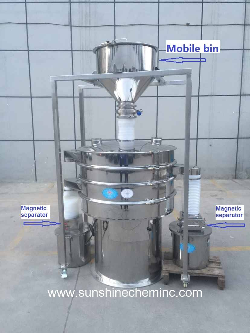 Sifter, Vibratory separator, Sifting machine, Vibrating screen ,Vibrating sieve, Vibratory screener