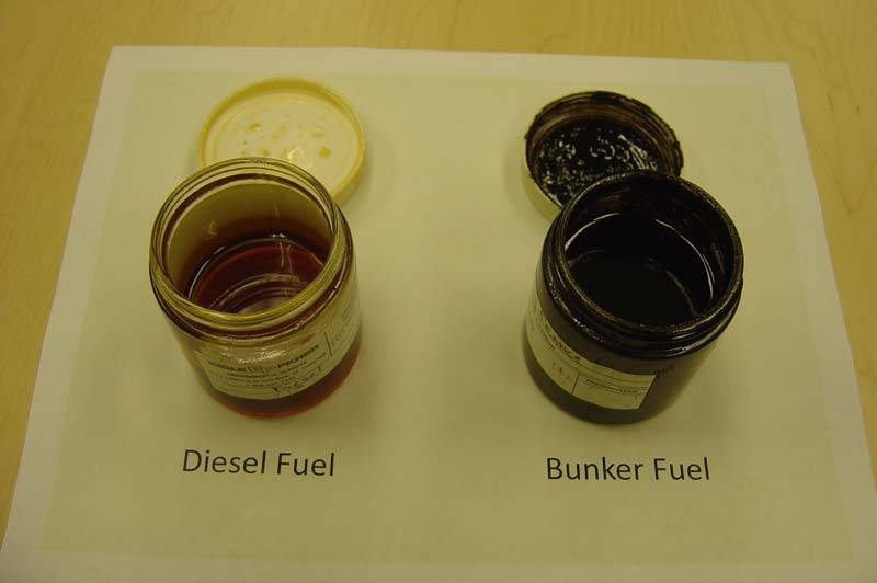 Liquidified Petroleum Gas