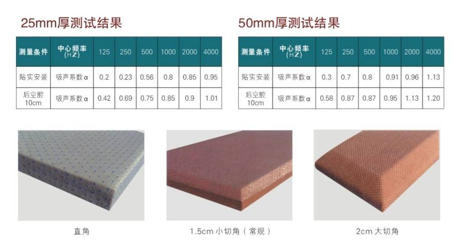 Fabric interior wall acoustic panel cinema soundproof material