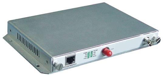 BNC Coaxial / Fiber Optic Video Converter