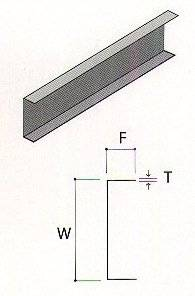 METAL C/U CHANNELS FOR CEILINGS/WALLS