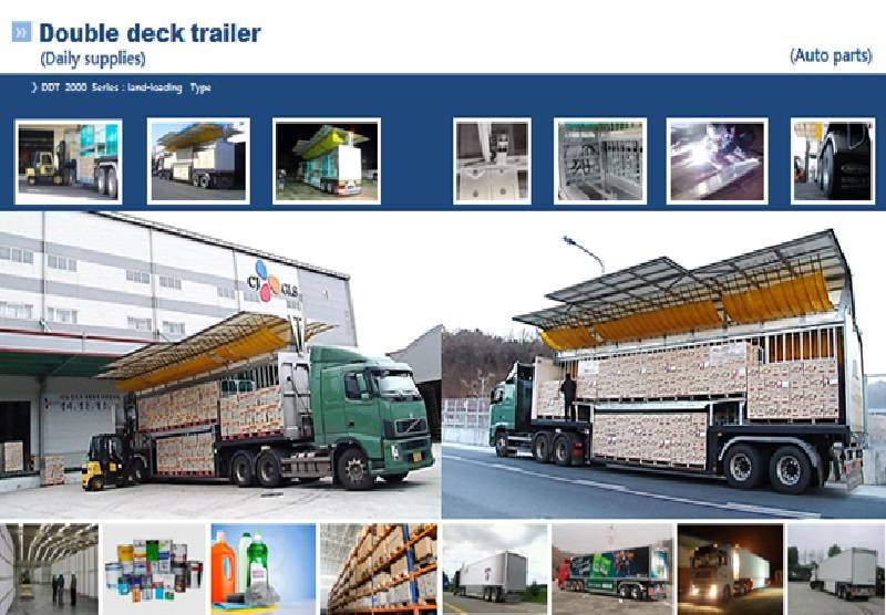 Double-Deck wing-Body Truck Trailer (Hyundai Korea)