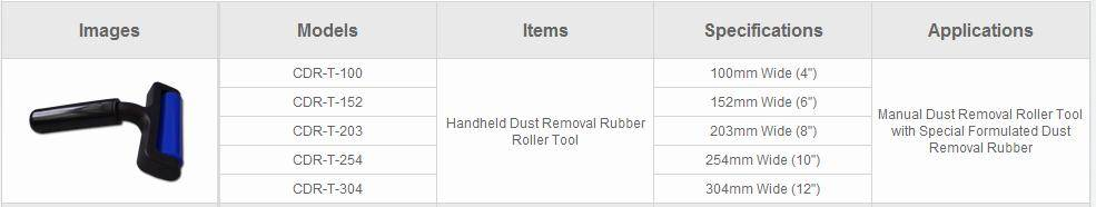 Supplies & Consumables for Dust Removing