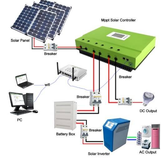 LCD 48V 100A mppt solar controller 12V 24V 36V 48V 100A PV regulator charge Sealed Lead Acid Vented