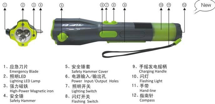 Waterproof Dynamo torch with Hammer