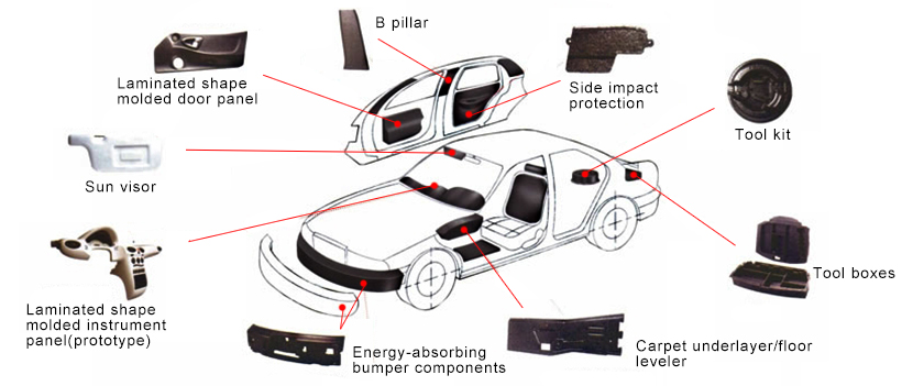 Customized EPP foam car tool box/auto tool box
