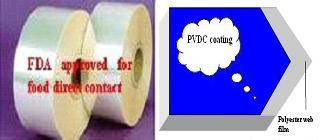 Sell PVDC coated Polyester(PET) film