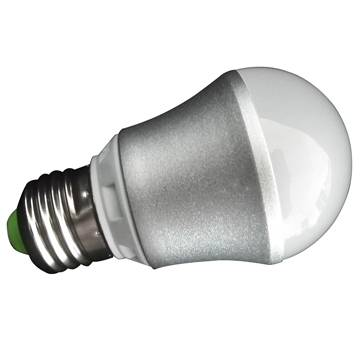 best led globe bulbs