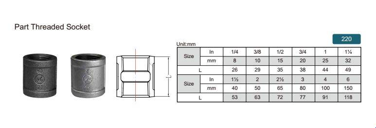 China Malleable iron pipe fitting Part threaded Socket-220 with high quality and proper price