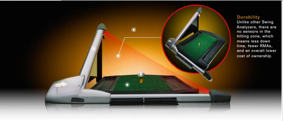 Gopar 3D golf simulator with laser sensor