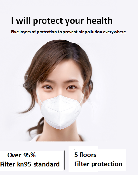 Personal protective masks
