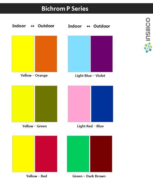 Bichrom photochromic series