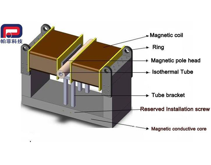 Amorphous Magnetic Field Heat Treatment