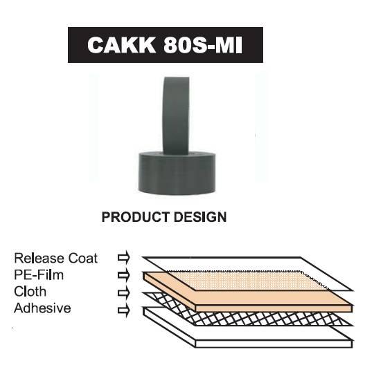 Military Cloth Tape (CAKK 80S-MI)