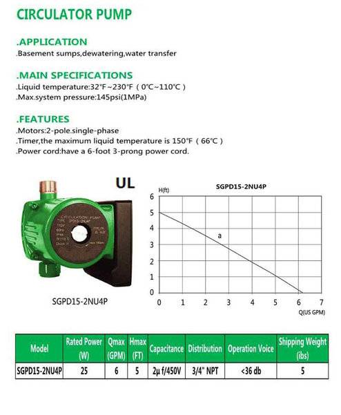 CIRCULATOR PUMP SGPD15-2NU4P