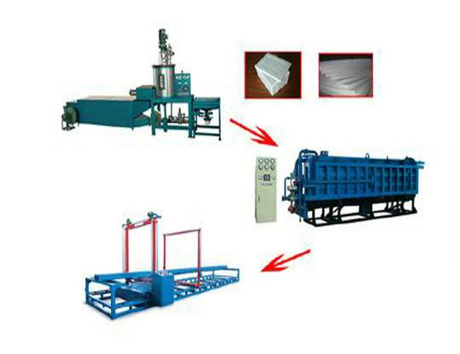 eps block production line