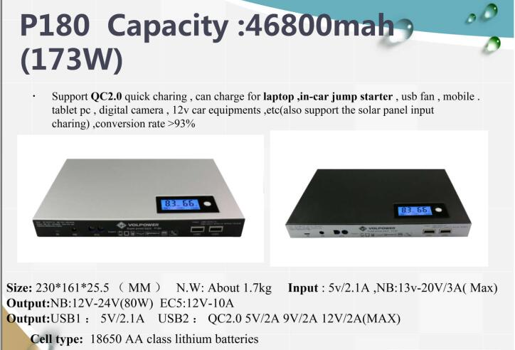 Super quality 60000mah power supplies mobile laptop power banks with multifucntion