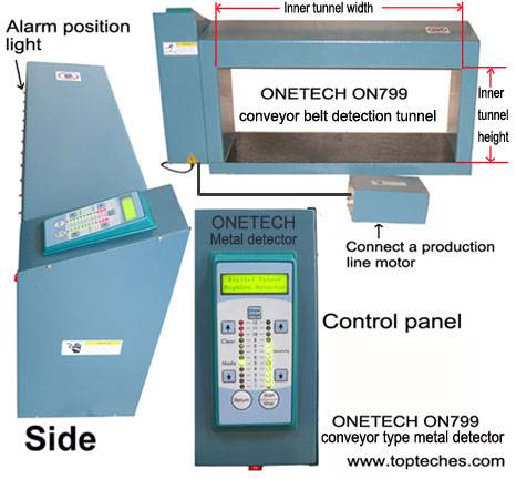 Industrial tunnel conveyor type needle detector head