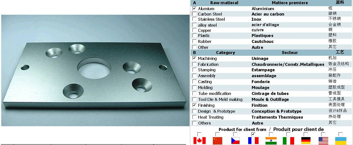 sinofrance nonstandard stainless steel sheet metal