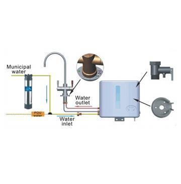 wall mounted POU water cooler/water dispenser LC-106C