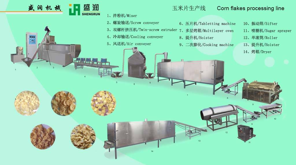 Corn Flakes/Cereal Machinery