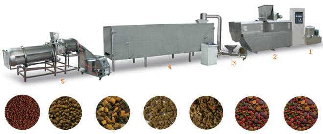 Pet food extruder for small company start