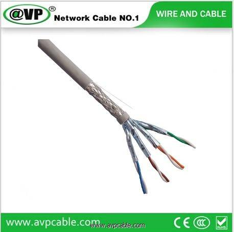 CAT7 Cable wire