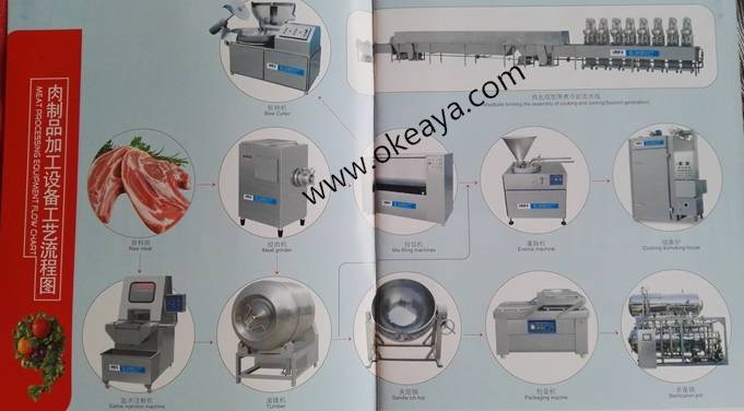 meat processing machine,fish processing machine,food processing machine
