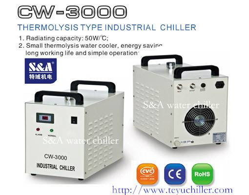 Compact recirculating chillers for 80W laser or 21.4kw CNC spindle